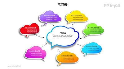 7个彩色的气泡云总分关系PPT模板素材