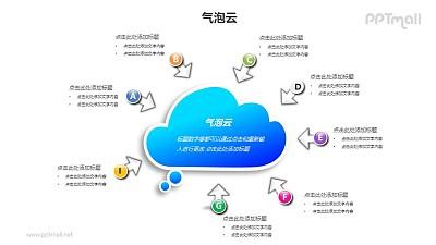气泡云+文本框汇聚关系PPT模板素材