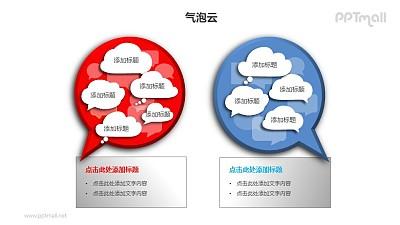 两组气泡云对比关系PPT模板素材