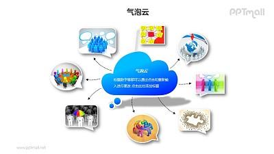 图片+气泡云汇聚关系PPT模板素材