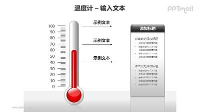 红色温度计+文本框PPT模板素材