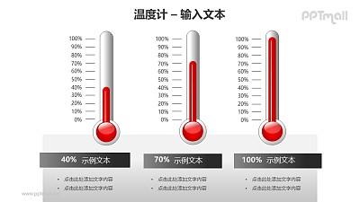三个并列的红色温度计PPT模板素材