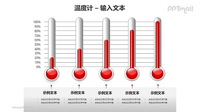 5个并列的红色温度计递进关系PPT模板素材