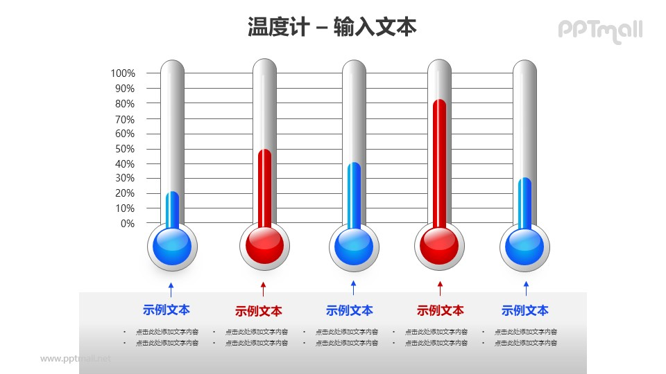5个并列的红蓝温度计对比关系PPT模板素材