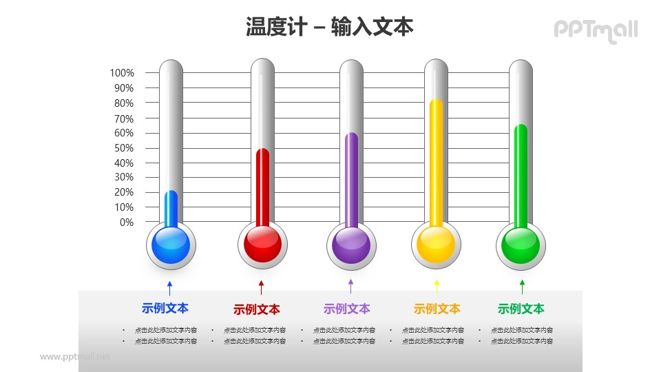 5个并列的彩色温度计对比关系PPT模板素材