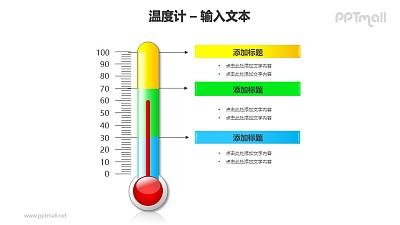 彩色温度计对比关系PPT模板素材