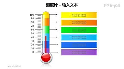 彩色温度计六层次对比关系PPT模板素材