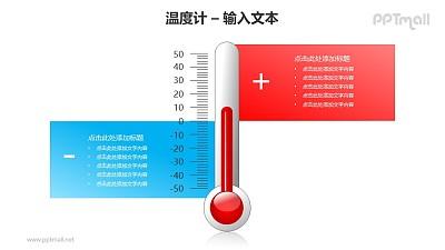 红色温度计+文本框对比关系PPT模板素材