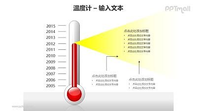红色温度计——目标说明PPT模板素材