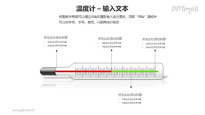 体温计结构说明PPT模板素材