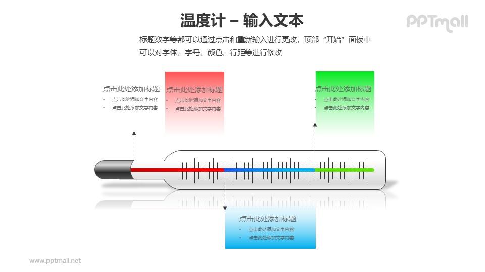 体温计三段结构说明PPT模板素材