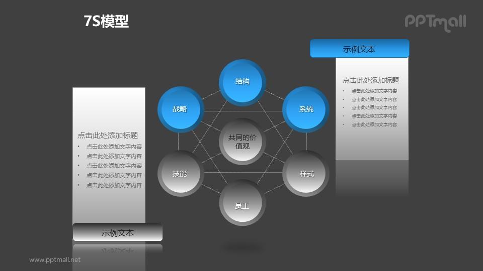 7+2蓝灰简约7S模型PPT模板素材