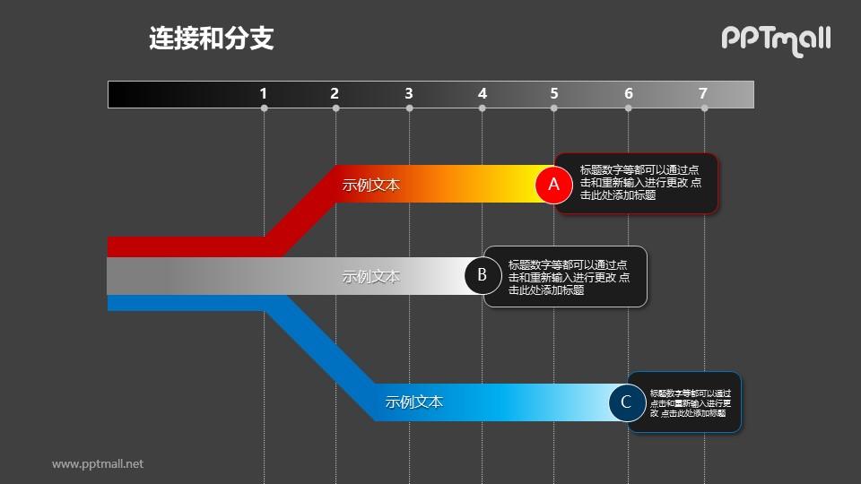 连接与分支——三部分总分关系PPT模板素材