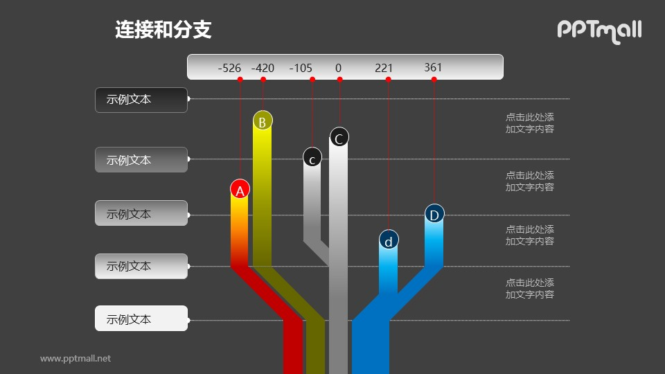 连接与分支——4个分支图对比关系PPT模板素材