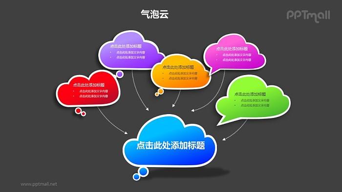 5+1彩色的气泡云汇聚关系PPT模板素材_幻灯片预览图2