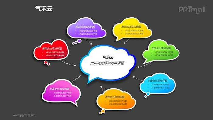 7个彩色的气泡云总分关系PPT模板素材_幻灯片预览图2