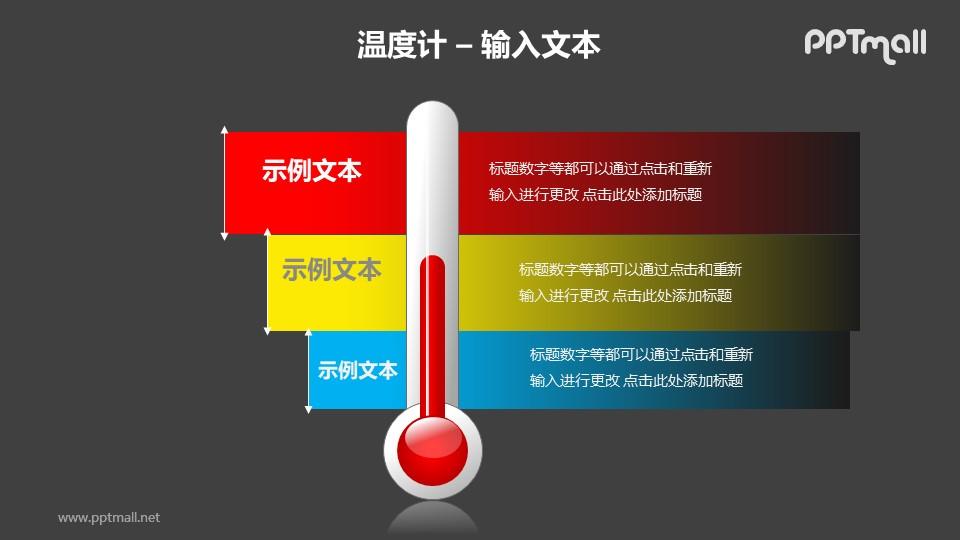 红色温度计对比关系PPT模板素材