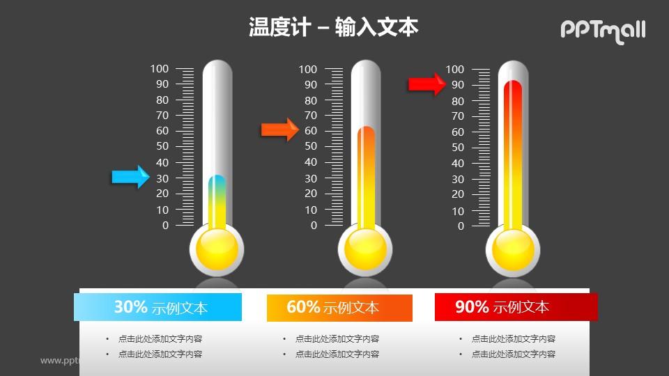 三个黄色的温度计递进关系PPT模板素材
