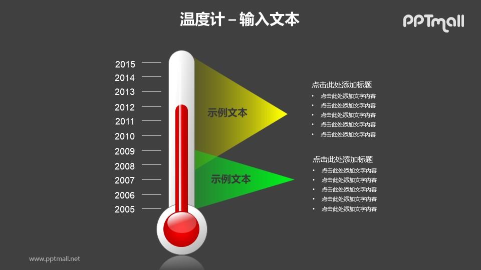 红色温度计+黄绿文本框PPT模板素材