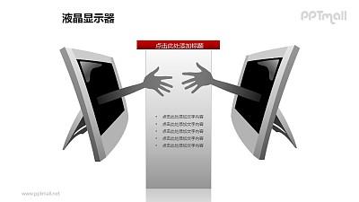液晶显示器——网络交友PPT模板素材