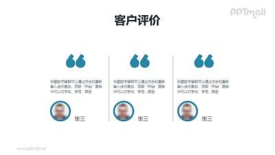 团队介绍/员工介绍(带头像图片)的PPT模板素材