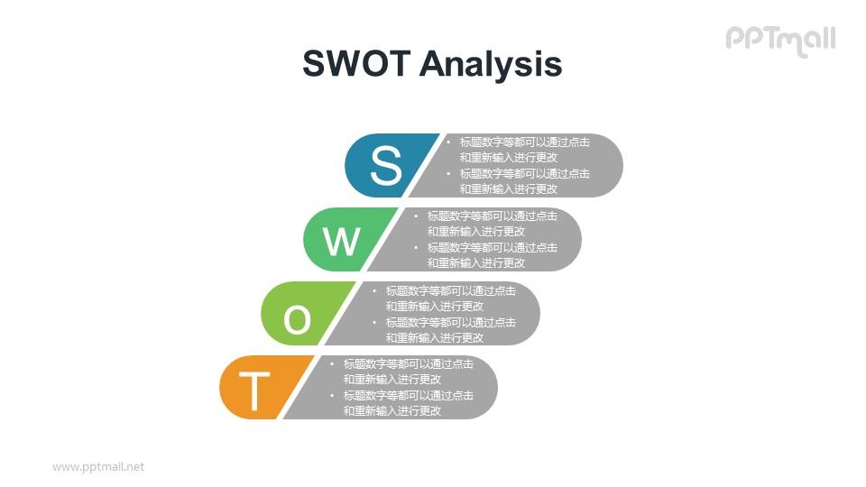 斜向排布的SWOT模型PPT模板素材
