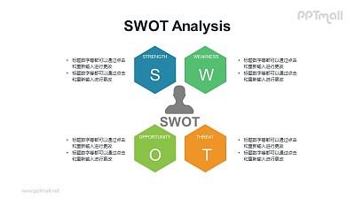 带图标的SWOT模型PPT模板素材