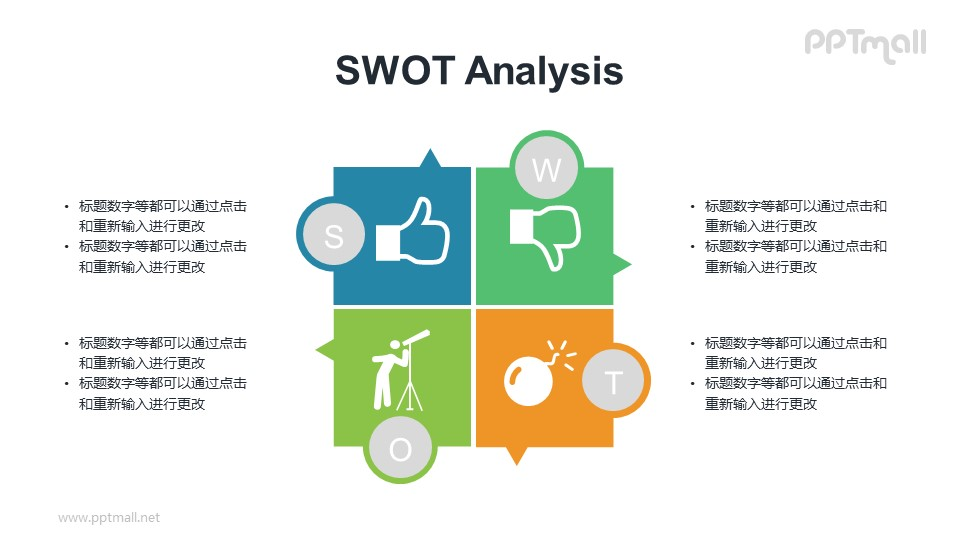 常规SWOT分析模型PPT模板素材