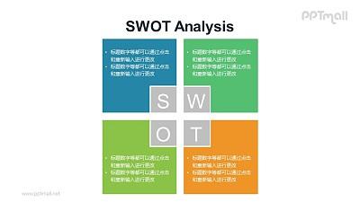 中规中矩的SWOT模型PPT模板下载
