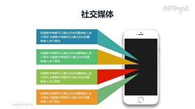 手机APP内容4要点介绍/苹果手机样机PPT模板下载