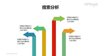 不同指向的箭头+文本说明PPT模板下载