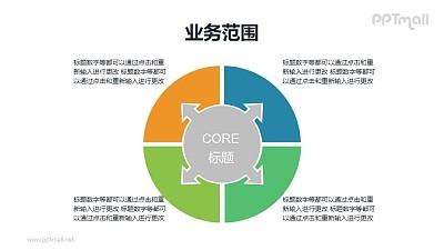带箭头的4部分总分关系结构PPT素材下载
