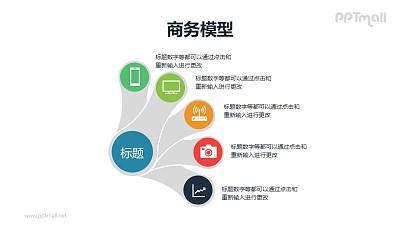 总分关系的商务模型PPT素材模板