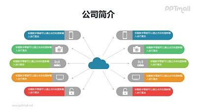 云服务-SaaS服务概念PPT模板素材下载