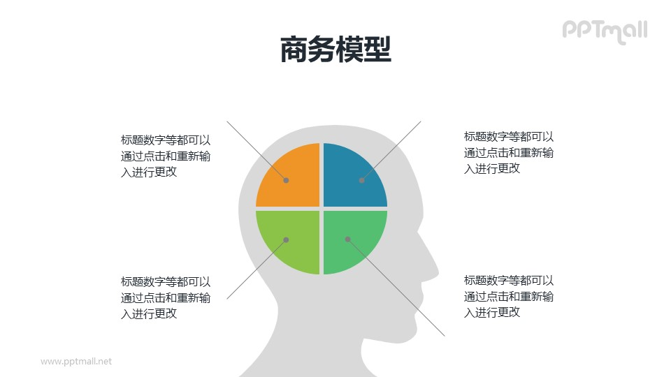 人脑4部分分开解释的头脑风暴PPT模板素材下载