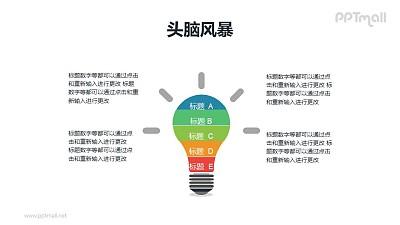 用电灯泡为概念分析头脑风暴的PPT模板素材下载