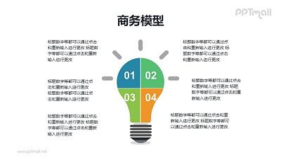 电灯泡分析/头脑风暴分析PPT模板素材下载