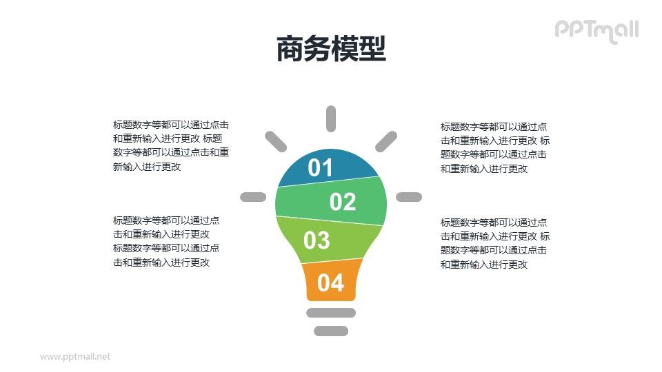 发光的电灯泡分析/头脑风暴分析PPT模板素材下载