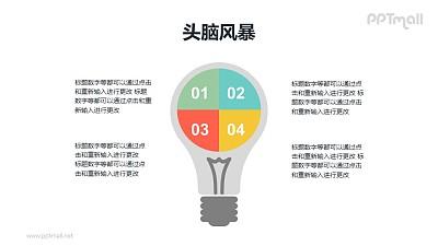 电灯泡/头脑风暴分析并列关系文字解释PPT模板素材下载