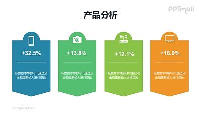 4组并列关系的大数据/数字展示的PPT素材