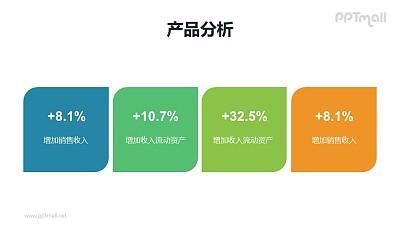 常规多彩色大数据/数字展示的PPT素材