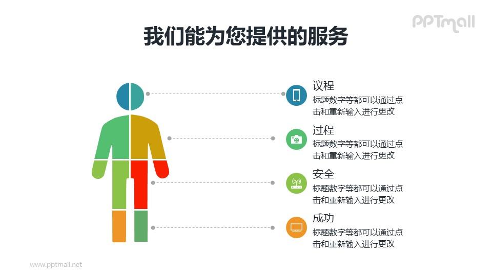 对人体四部分分析的PPT模板下载