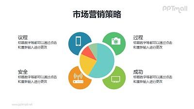 带4部分解释的饼图PPT素材下载