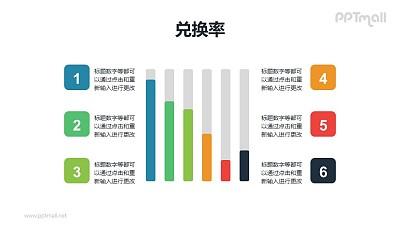 柱形图6部分分析PPT素材模板
