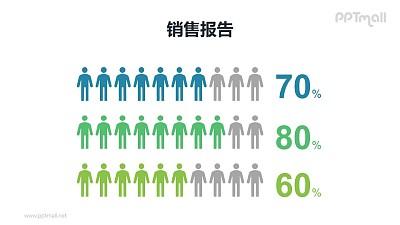 人口/出生人口/员工人数占比大数字展示PPT素材模板
