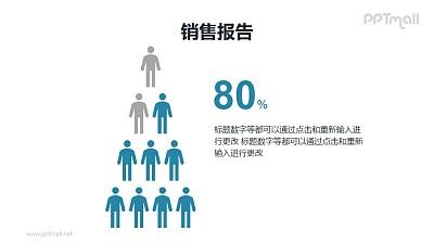 堆叠起来的人口/出生人口/员工人数大数字展示PPT素材模板