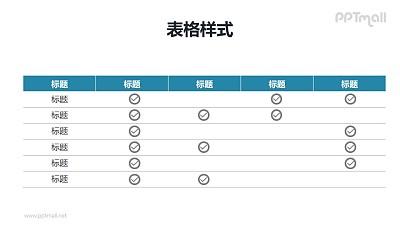 物料/产品清单/就绪打钩PPT表格模板下载