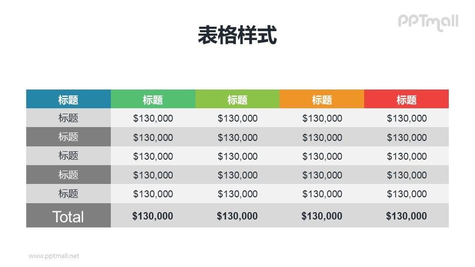 彩色表头的汇总表格PPT模板下载_幻灯片预览图1