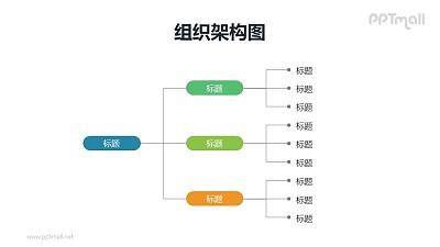 3层级深度的组织架构图的PPT模板素材