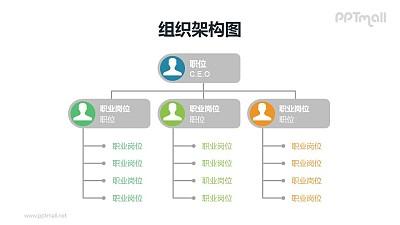 3层深度带头像的组织架构图PPT模板素材